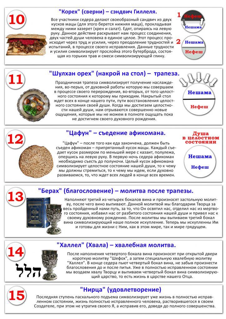 седер 15 ступеней - Дерех Хаим - Сергей Лемешаев